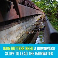 Leaky Gutters Rainwater Along the Rain Gutter System